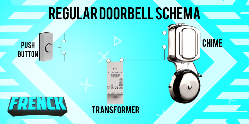 Shows a regular doorbell circuit/wiring schema